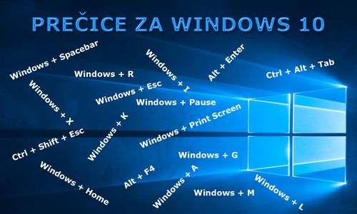 Precice za WIndows 10